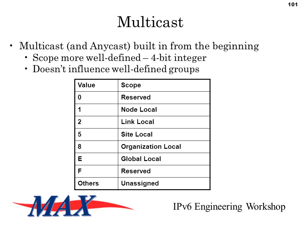 IPv6 Engineering Workshop 101 Multicast Multicast (and Anycast) built in from the beginning Scope more well-defined – 4-bit integer Doesn't influence well-defined groups ValueScope 0Reserved 1Node Local 2Link Local 5Site Local 8Organization Local EGlobal Local FReserved OthersUnassigned