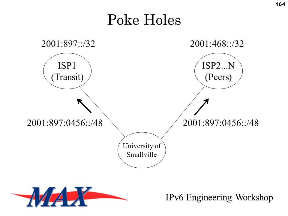 IPv6 Engineering Workshop 164 Poke Holes University of Smallville ISP1 (Transit) ISP2...N (Peers) 2001:897::/322001:468::/32 2001:897:0456::/48