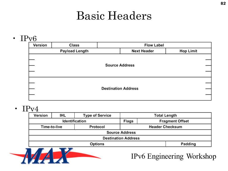 IPv6 Engineering Workshop 82 Basic Headers IPv6 IPv4