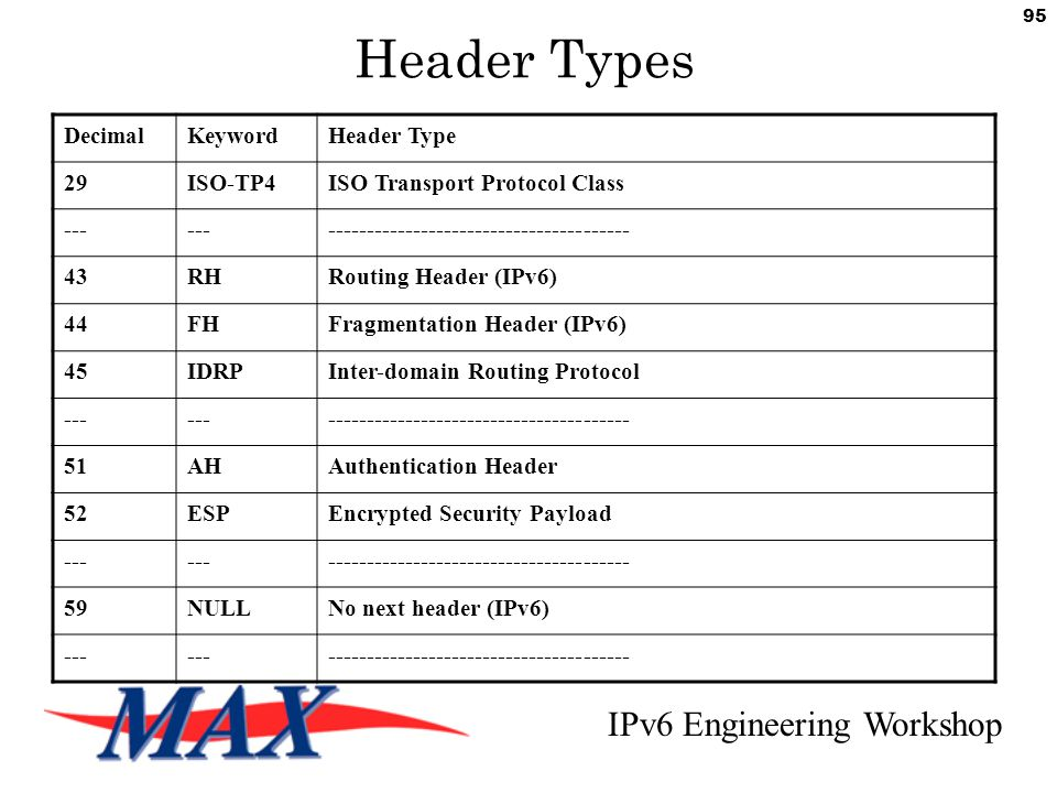 IPv6 Engineering Workshop 95 Header Types DecimalKeywordHeader Type 29ISO-TP4ISO Transport Protocol Class --- --------------------------------------- 43RHRouting Header (IPv6) 44FHFragmentation Header (IPv6) 45IDRPInter-domain Routing Protocol --- --------------------------------------- 51AHAuthentication Header 52ESPEncrypted Security Payload --- --------------------------------------- 59NULLNo next header (IPv6) --- ---------------------------------------