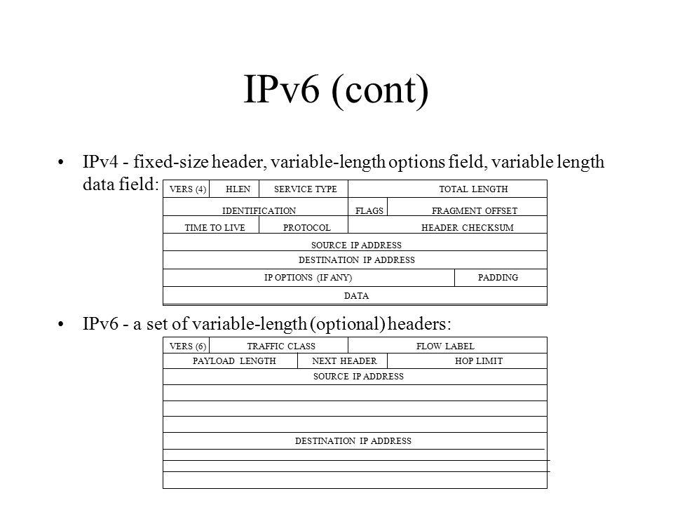 IPv6 Extension Headers IPv6 datagram format: –Fixed-size base header –Zero or more variable-length extension headers –Variable-length data (or payload) segment BASEEXTENSION….EXTENSION DATA HEADERHEADER 1HEADER N