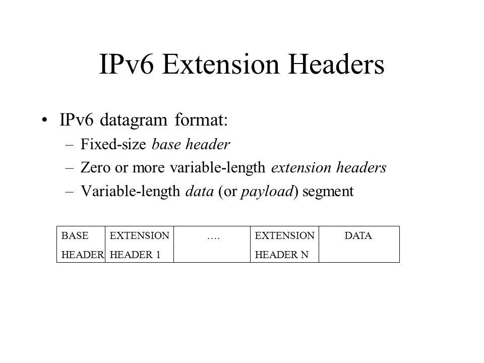 IPv6 Fragmentation (cont) End-to-end fragmentation –Advantages –Disadvantages