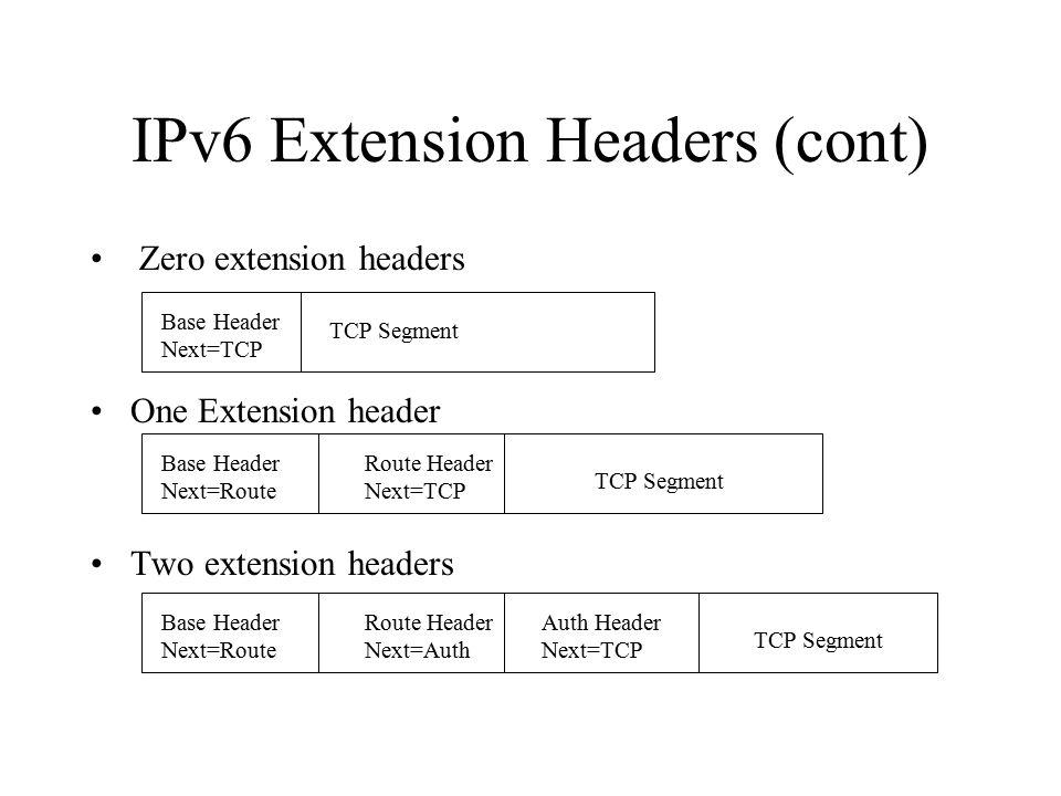 Representing IPv6 Addresses 128-bits –Binary: 00000000 00000001 10000010 00000011 11111111 11000101 00001110 00000000 00001000 01111111 00110000 10000011 00000000 00000000 00000000 00000000 –Dotted decimal: 0.1.130.3.255.197.14.0.8.127.48.131.0.0.0.0 –Hex-colon: 1:8203:FFC5:E00:807F:3083:0:0