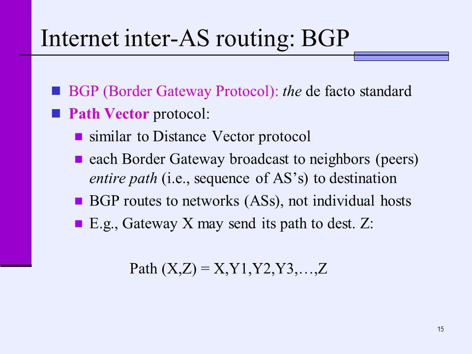 15 Internet inter-AS routing: BGP BGP (Border Gateway Protocol): the de facto standard Path Vector protocol: similar to Distance Vector protocol each