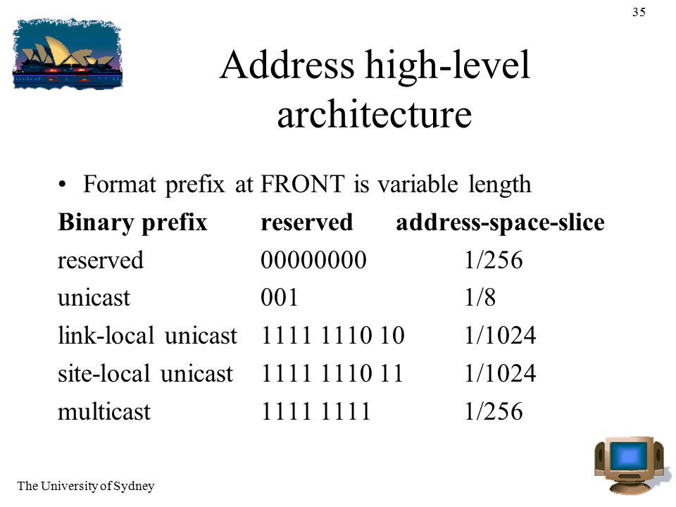 The University of Sydney 35 Address high-level architecture Format prefix at FRONT is variable length Binary prefixreserved address-space-slice reserv
