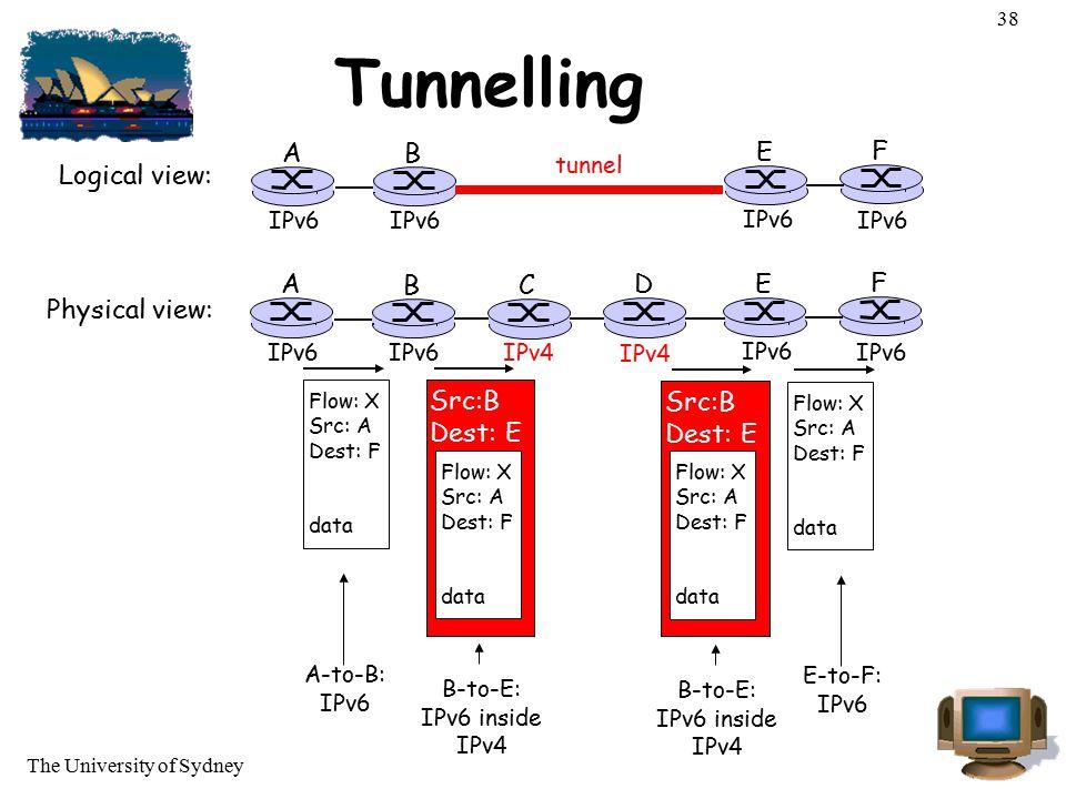 The University of Sydney 38 Tunnelling A B E F IPv6 tunnel Logical view: Physical view: A B E F IPv6 C D IPv4 Flow: X Src: A Dest: F data Flow: X Src:
