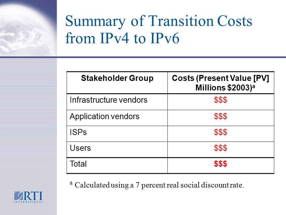Summary of Transition Costs from IPv4 to IPv6 Stakeholder GroupCosts (Present Value [PV] Millions $2003) a Infrastructure vendors$$$ Application vendors$$$ ISPs$$$ Users$$$ Total$$$ a Calculated using a 7 percent real social discount rate.
