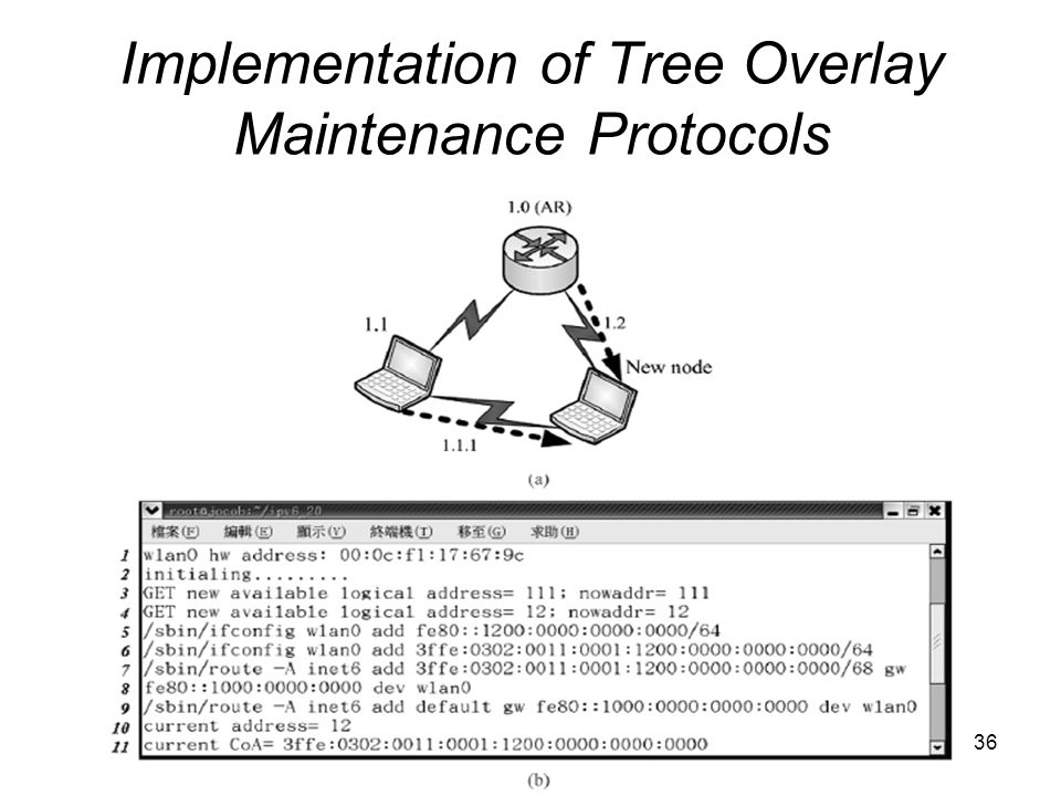 36 Implementation of Tree Overlay Maintenance Protocols