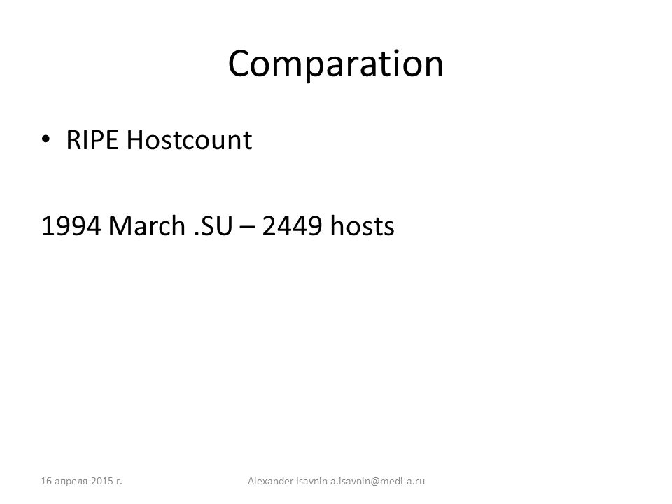 Comparation RIPE Hostcount 1994 March.SU – 2449 hosts 16 апреля 2015 г.Alexander Isavnin a.isavnin@medi-a.ru