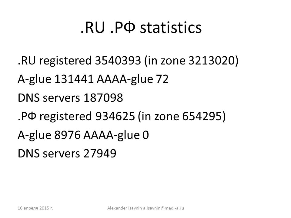 .RU.РФ statistics.RU registered 3540393 (in zone 3213020) A-glue 131441 AAAA-glue 72 DNS servers 187098.РФ registered 934625 (in zone 654295) A-glue 8976 AAAA-glue 0 DNS servers 27949 16 апреля 2015 г.Alexander Isavnin a.isavnin@medi-a.ru