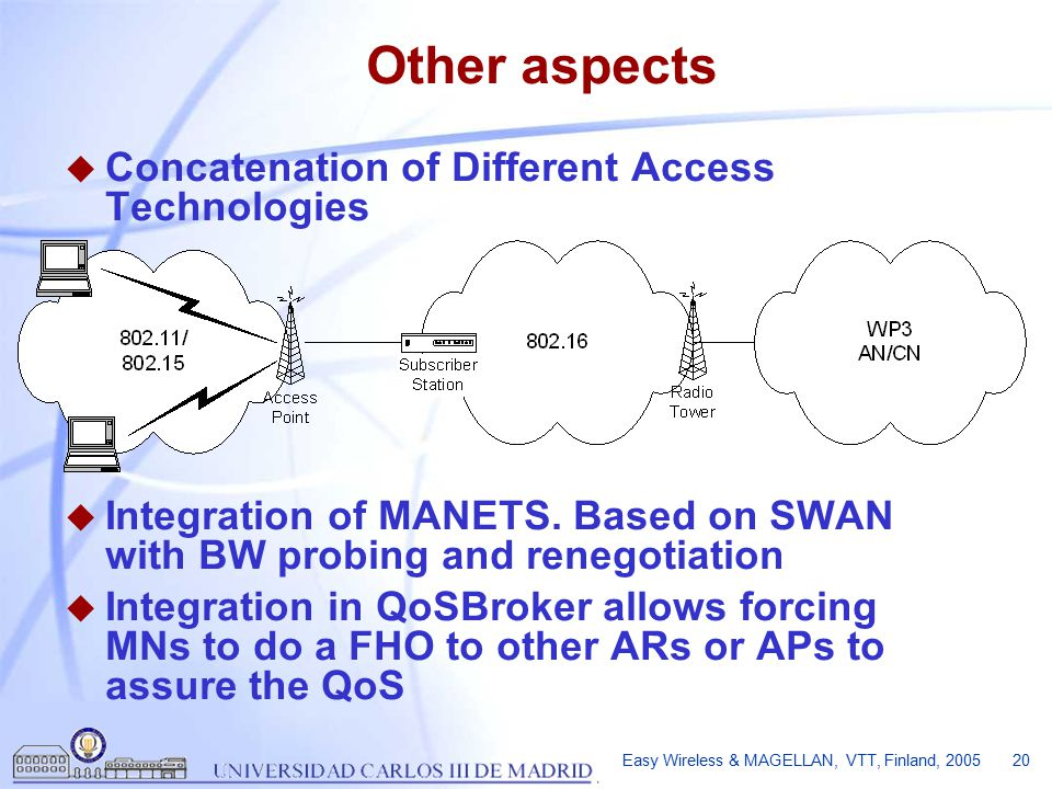 Easy Wireless & MAGELLAN, VTT, Finland, 2005 20 Other aspects u Concatenation of Different Access Technologies u Integration of MANETS.