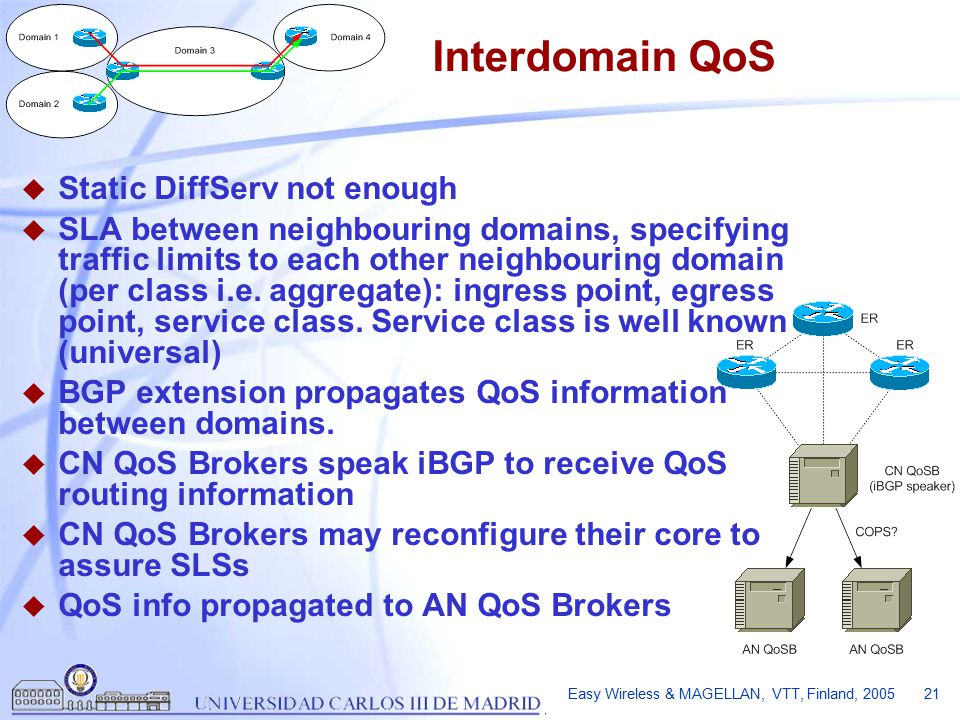 Easy Wireless & MAGELLAN, VTT, Finland, 2005 21 Interdomain QoS u Static DiffServ not enough u SLA between neighbouring domains, specifying traffic limits to each other neighbouring domain (per class i.e.