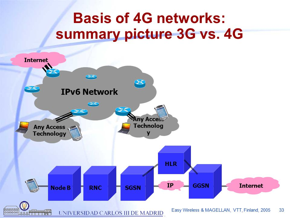 Easy Wireless & MAGELLAN, VTT, Finland, 2005 33 Basis of 4G networks: summary picture 3G vs.