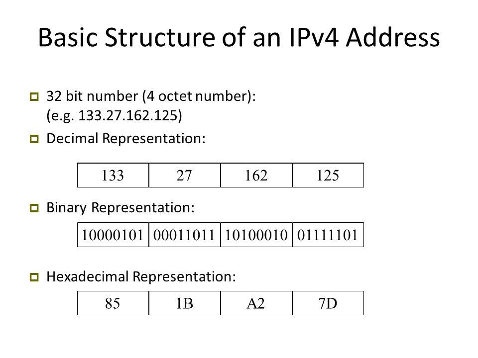 1332716212510000101000110111010001001111101851BA27D Basic Structure of an IPv4 Address  32 bit number (4 octet number): (e.g.