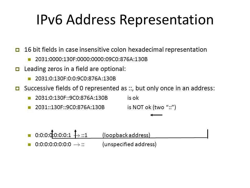 IPv6 Address Representation  16 bit fields in case insensitive colon hexadecimal representation 2031:0000:130F:0000:0000:09C0:876A:130B  Leading zeros in a field are optional: 2031:0:130F:0:0:9C0:876A:130B  Successive fields of 0 represented as ::, but only once in an address: 2031:0:130F::9C0:876A:130Bis ok 2031::130F::9C0:876A:130Bis NOT ok (two :: ) 0:0:0:0:0:0:0:1  ::1(loopback address) 0:0:0:0:0:0:0:0  ::(unspecified address)