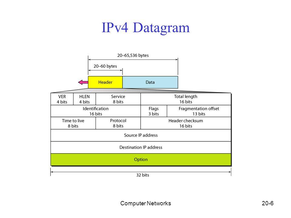 Computer Networks20-6 IPv4 Datagram