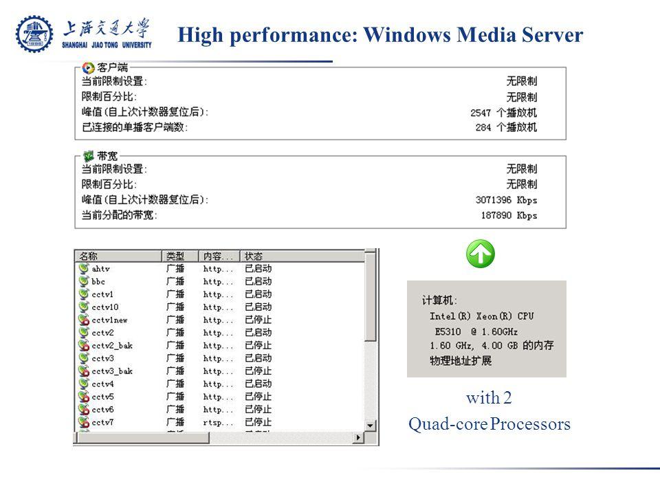 High performance: Windows Media Server with 2 Quad-core Processors