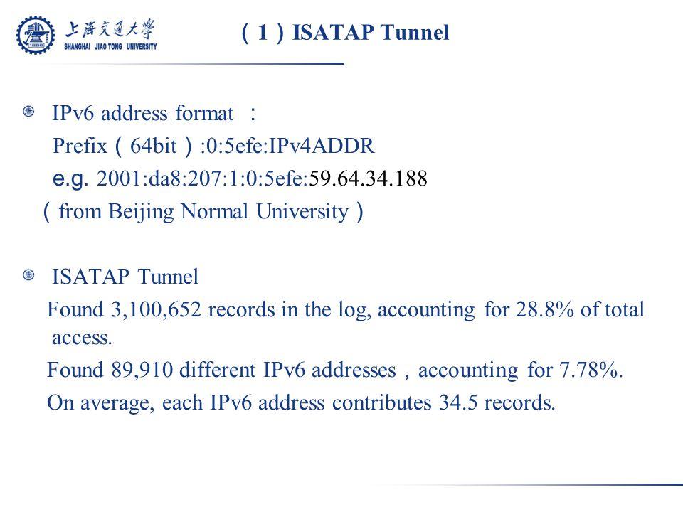 ( 1 ) ISATAP Tunnel IPv6 address format : Prefix ( 64bit ) :0:5efe:IPv4ADDR e.g.
