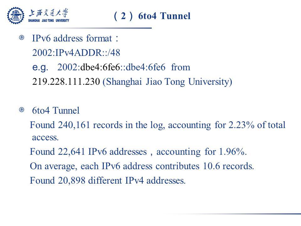( 2 ) 6to4 Tunnel IPv6 address format : 2002:IPv4ADDR::/48 e.g.