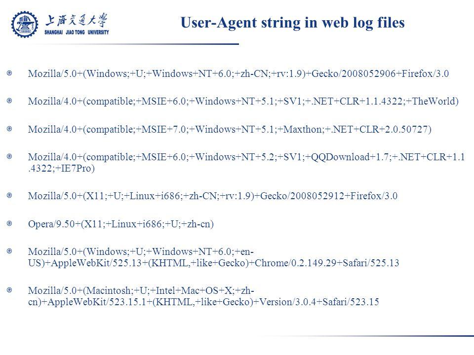 User-Agent string in web log files Mozilla/5.0+(Windows;+U;+Windows+NT+6.0;+zh-CN;+rv:1.9)+Gecko/2008052906+Firefox/3.0 Mozilla/4.0+(compatible;+MSIE+6.0;+Windows+NT+5.1;+SV1;+.NET+CLR+1.1.4322;+TheWorld) Mozilla/4.0+(compatible;+MSIE+7.0;+Windows+NT+5.1;+Maxthon;+.NET+CLR+2.0.50727) Mozilla/4.0+(compatible;+MSIE+6.0;+Windows+NT+5.2;+SV1;+QQDownload+1.7;+.NET+CLR+1.1.4322;+IE7Pro) Mozilla/5.0+(X11;+U;+Linux+i686;+zh-CN;+rv:1.9)+Gecko/2008052912+Firefox/3.0 Opera/9.50+(X11;+Linux+i686;+U;+zh-cn) Mozilla/5.0+(Windows;+U;+Windows+NT+6.0;+en- US)+AppleWebKit/525.13+(KHTML,+like+Gecko)+Chrome/0.2.149.29+Safari/525.13 Mozilla/5.0+(Macintosh;+U;+Intel+Mac+OS+X;+zh- cn)+AppleWebKit/523.15.1+(KHTML,+like+Gecko)+Version/3.0.4+Safari/523.15