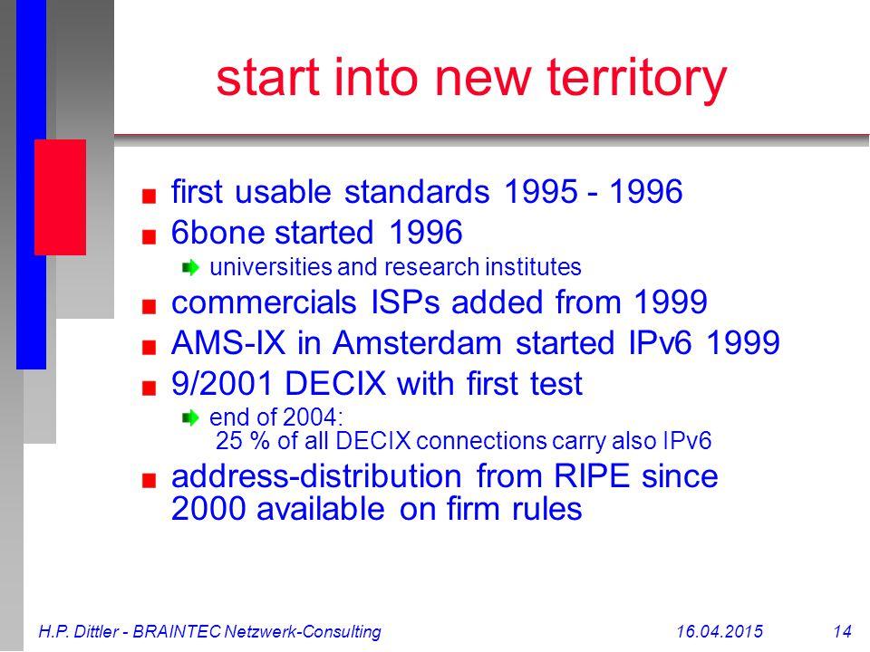 H.P. Dittler - BRAINTEC Netzwerk-Consulting16.04.2015 14 start into new territory first usable standards 1995 - 1996 6bone started 1996 universities a