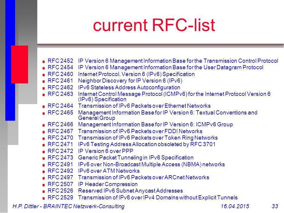 H.P. Dittler - BRAINTEC Netzwerk-Consulting16.04.2015 33 current RFC-list RFC 2452IP Version 6 Management Information Base for the Transmission Contro