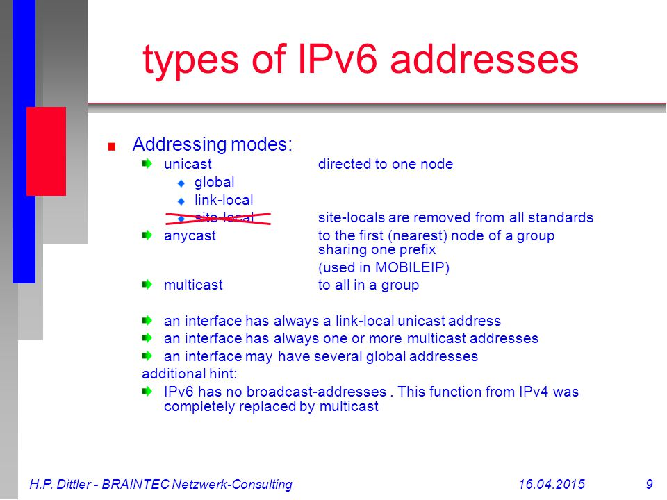 H.P. Dittler - BRAINTEC Netzwerk-Consulting16.04.2015 9 types of IPv6 addresses Addressing modes: unicastdirected to one node global link-local site-l