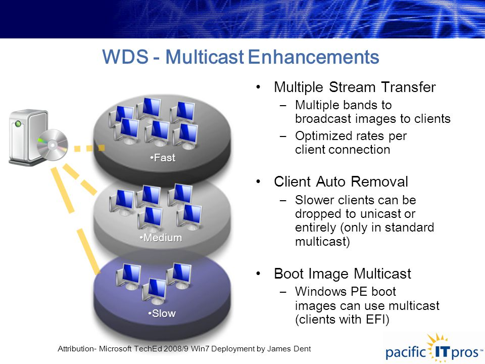 WDS - Multicast Enhancements Multiple Stream Transfer –Multiple bands to broadcast images to clients –Optimized rates per client connection Client Auto Removal –Slower clients can be dropped to unicast or entirely (only in standard multicast) Boot Image Multicast –Windows PE boot images can use multicast (clients with EFI) FastFast MediumMedium SlowSlow Attribution- Microsoft TechEd 2008/9 Win7 Deployment by James Dent