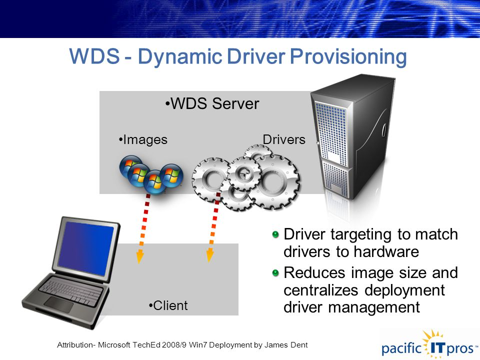 WDS - Dynamic Driver Provisioning Client WDS Server ImagesDrivers Driver targeting to match drivers to hardware Reduces image size and centralizes deployment driver management