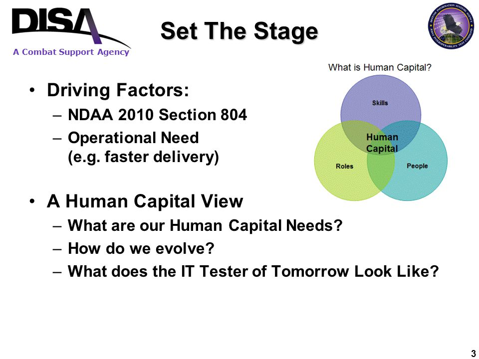 A Combat Support Agency 3 Set The Stage Driving Factors: –NDAA 2010 Section 804 –Operational Need (e.g.