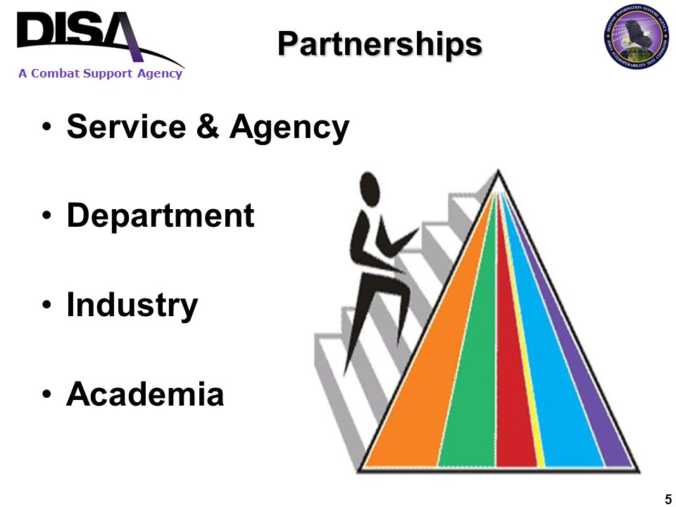 A Combat Support Agency 5Partnerships Service & Agency Department Industry Academia