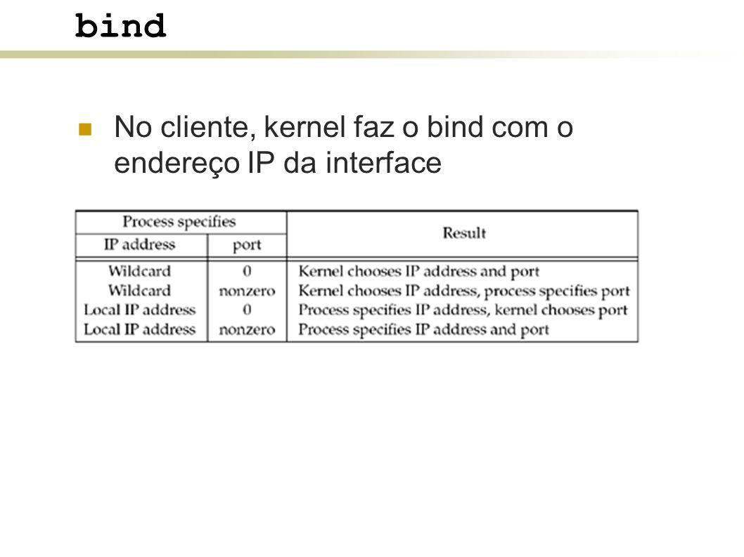 bind No cliente, kernel faz o bind com o endereço IP da interface