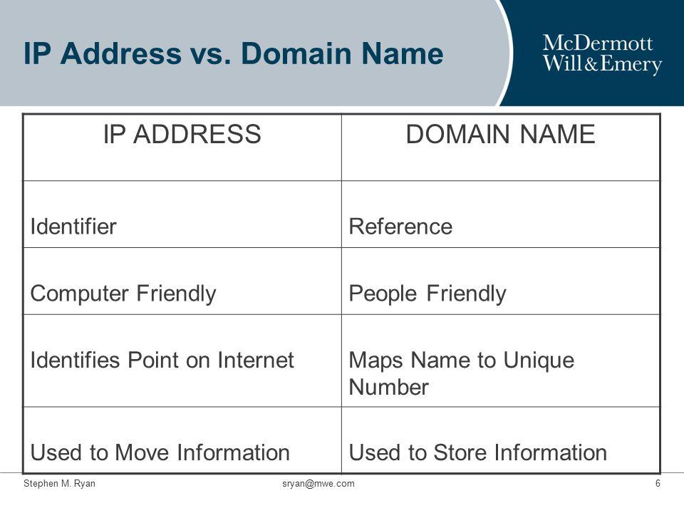Stephen M. Ryan sryan@mwe.com6 IP Address vs.