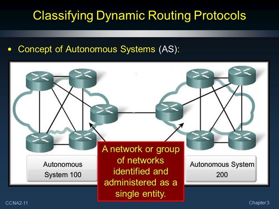 CCNA2-11 Chapter 3 Classifying Dynamic Routing Protocols Concept of Autonomous Systems (AS): Concept of Autonomous Systems (AS): A network or group of