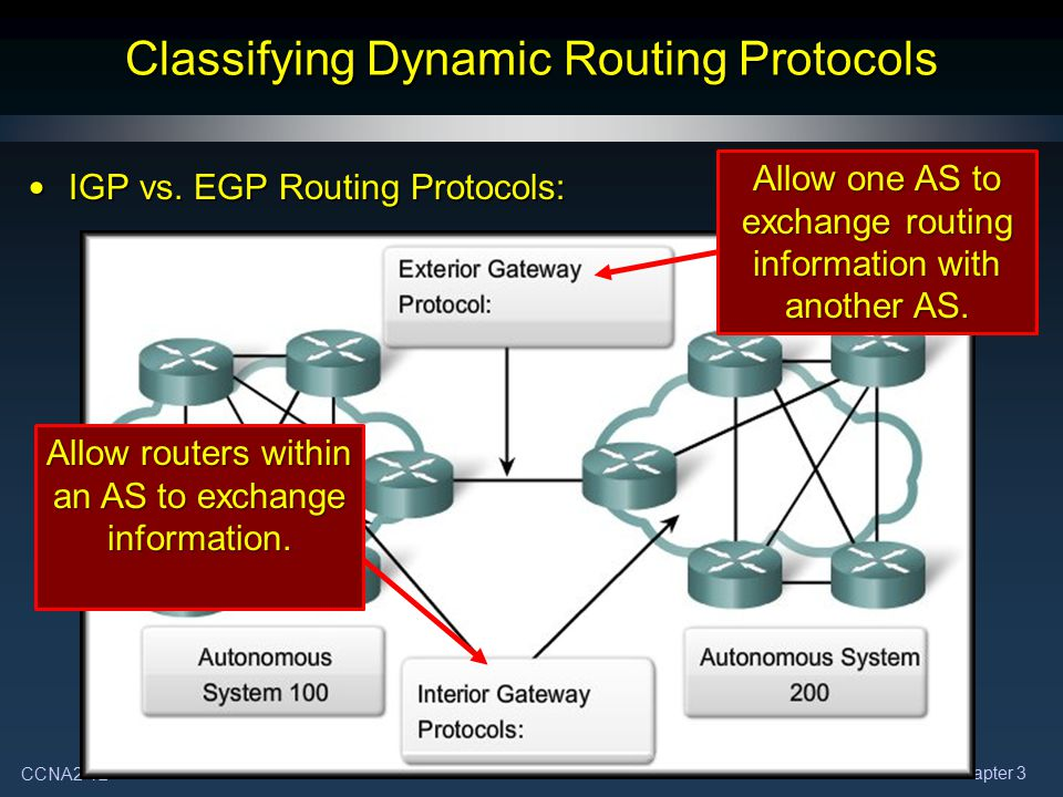 CCNA2-12 Chapter 3 Classifying Dynamic Routing Protocols IGP vs. EGP Routing Protocols: IGP vs. EGP Routing Protocols: Allow one AS to exchange routin