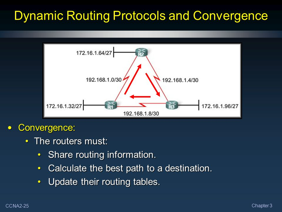 CCNA2-25 Chapter 3 Dynamic Routing Protocols and Convergence Convergence: Convergence: The routers must:The routers must: Share routing information.Sh