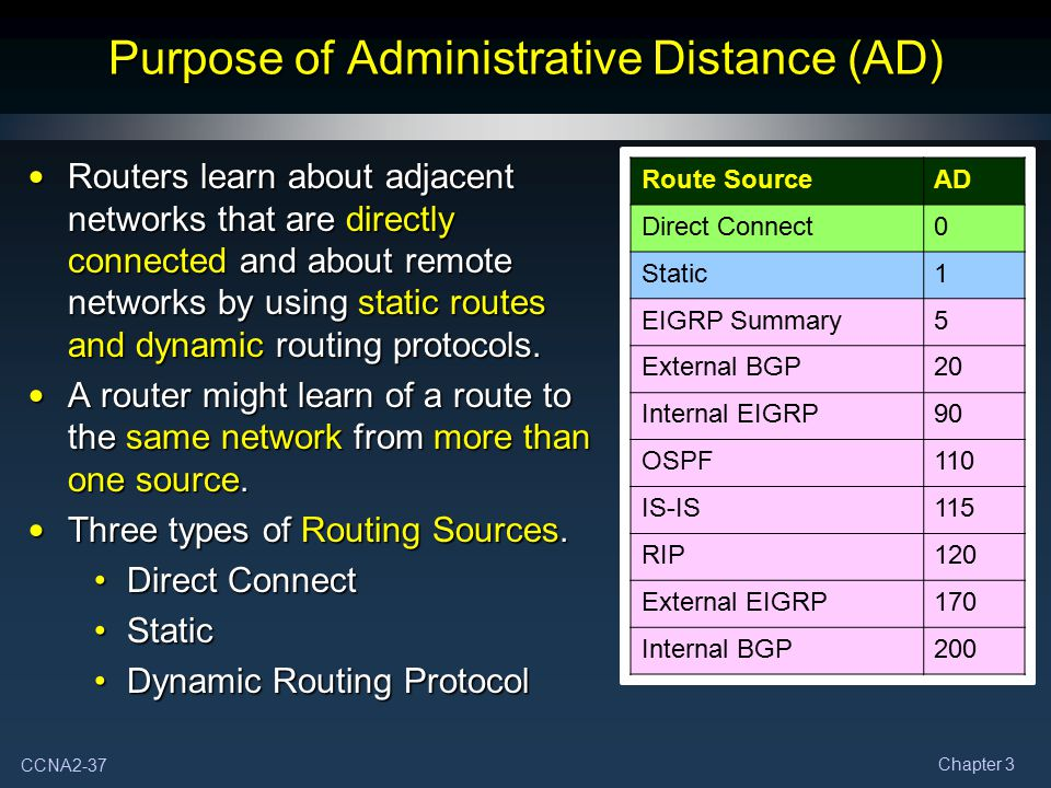 CCNA2-37 Chapter 3 Purpose of Administrative Distance (AD) Routers learn about adjacent networks that are directly connected and about remote networks