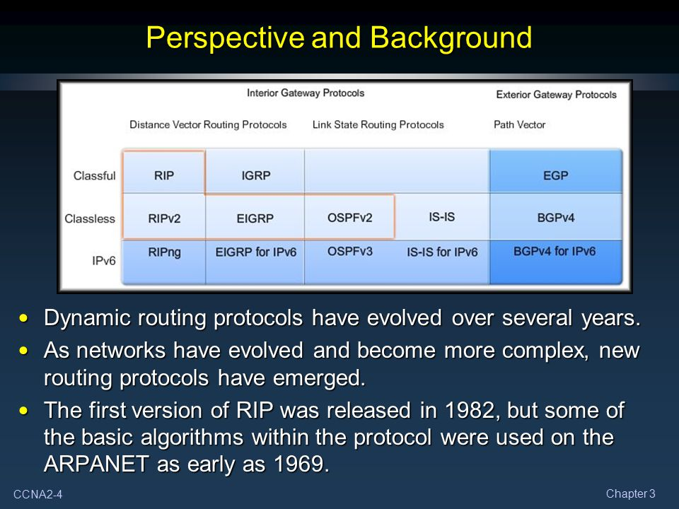 CCNA2-4 Chapter 3 Perspective and Background Dynamic routing protocols have evolved over several years. Dynamic routing protocols have evolved over se