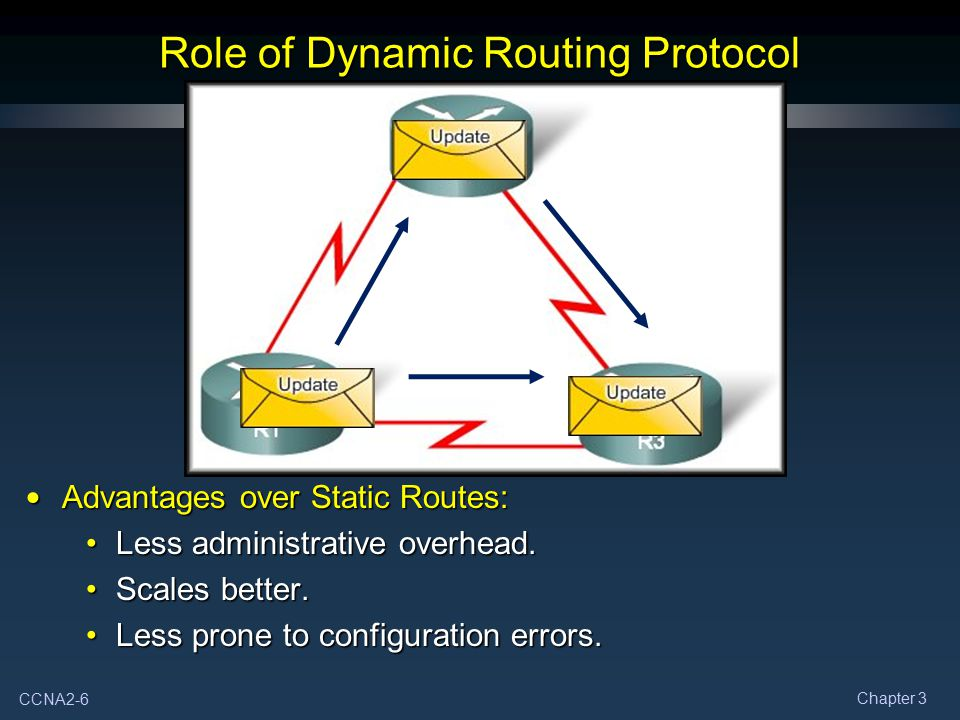 CCNA2-37 Chapter 3 Purpose of Administrative Distance (AD) Routers learn about adjacent networks that are directly connected and about remote networks by using static routes and dynamic routing protocols.