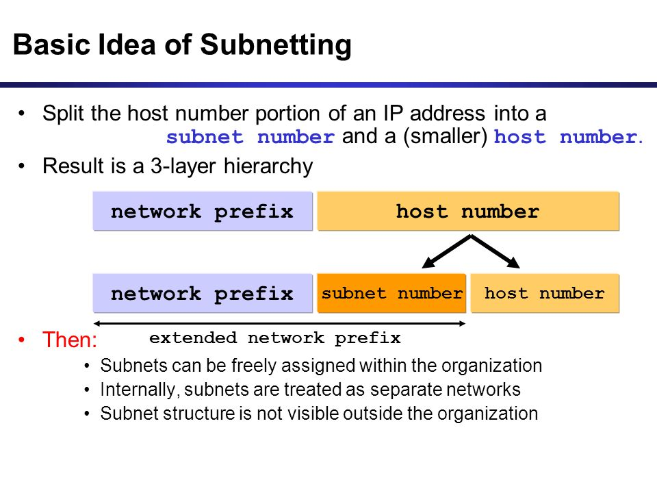 Basic Idea of Subnetting Split the host number portion of an IP address into a subnet number and a (smaller) host number. Result is a 3-layer hierarch