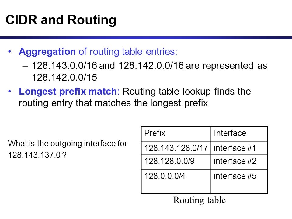 CIDR and Routing Aggregation of routing table entries: –128.143.0.0/16 and 128.142.0.0/16 are represented as 128.142.0.0/15 Longest prefix match: Rout