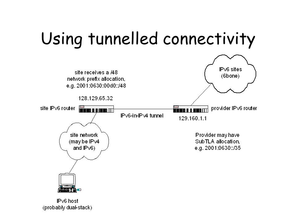 Using tunnelled connectivity