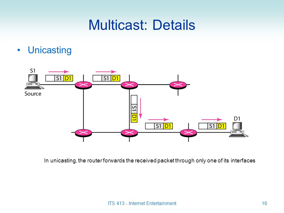 ITS 413 - Internet Entertainment16 Multicast: Details Unicasting In unicasting, the router forwards the received packet through only one of its interfaces