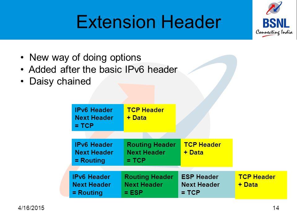 Extension Header 4/16/201514 IPv6 Header Next Header = TCP TCP Header + Data IPv6 Header Next Header = Routing Routing Header Next Header = TCP TCP He