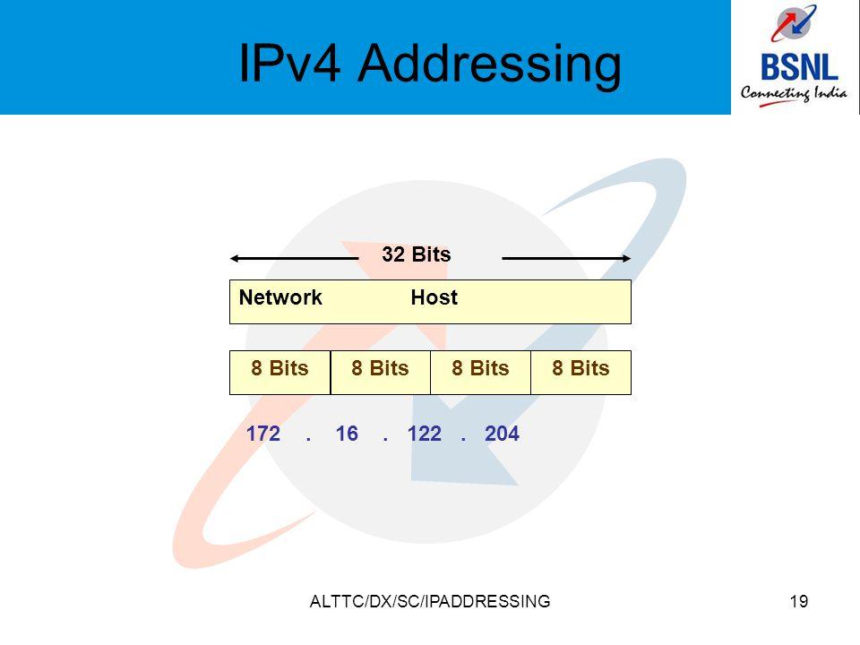 ALTTC/DX/SC/IPADDRESSING19 IPv4 Addressing 8 Bits NetworkHost 32 Bits 172. 16. 122. 204