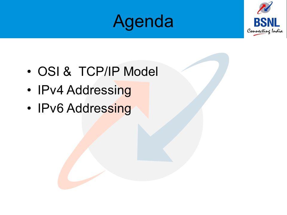 Agenda OSI & TCP/IP Model IPv4 Addressing IPv6 Addressing