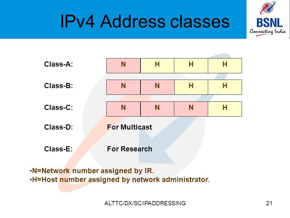ALTTC/DX/SC/IPADDRESSING21 IPv4 Address classes HHHN Class-A: HHNN Class-B: H NNN Class-C: Class-D:For Multicast Class-E:For Research N=Network number assigned by IR.