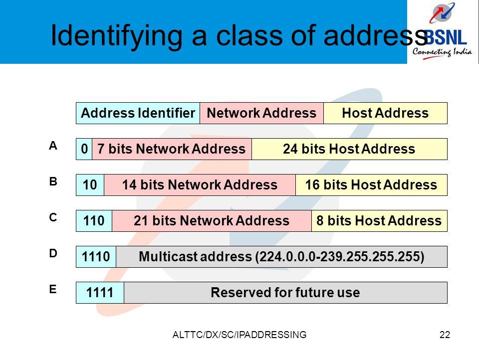 ALTTC/DX/SC/IPADDRESSING22 Identifying a class of address Address IdentifierNetwork AddressHost Address 07 bits Network Address24 bits Host Address A