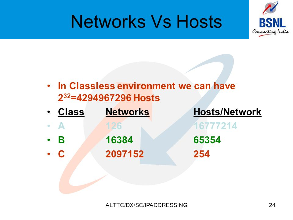 ALTTC/DX/SC/IPADDRESSING24 Networks Vs Hosts In Classless environment we can have 2 32 =4294967296 Hosts ClassNetworksHosts/Network A12616777214 B1638465354 C2097152254