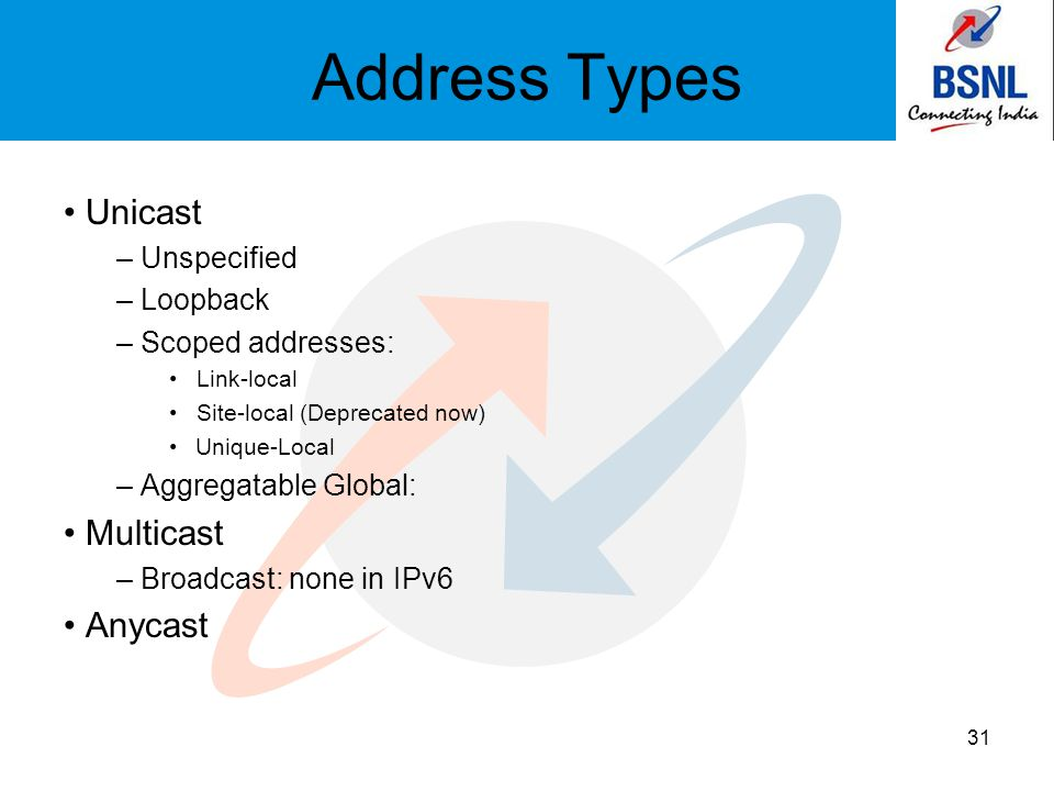 Address Types Unicast – Unspecified – Loopback – Scoped addresses: Link-local Site-local (Deprecated now) Unique-Local – Aggregatable Global: Multicas